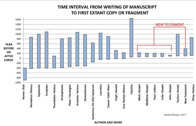 Manuscript-Summary